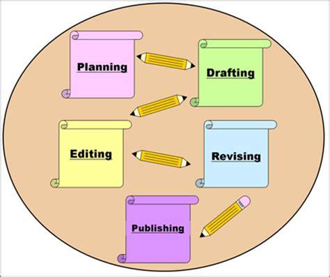 Ways of writing an academic essay